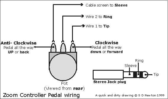 zoom1 expression pedal wiring volume pedal wiring diagram at webbmarketing.co